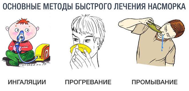 Способы лечения насморка