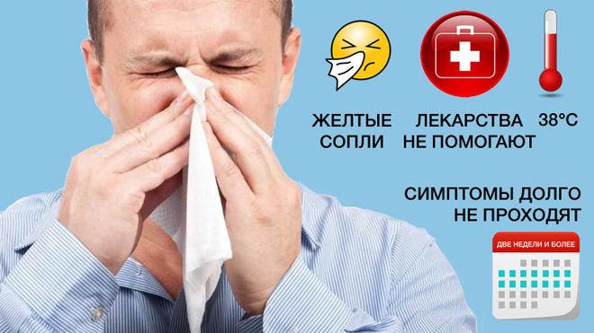Симптомы и причины