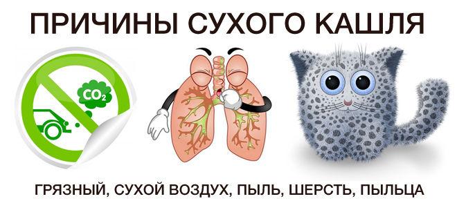 Факторы вызывающие кашель