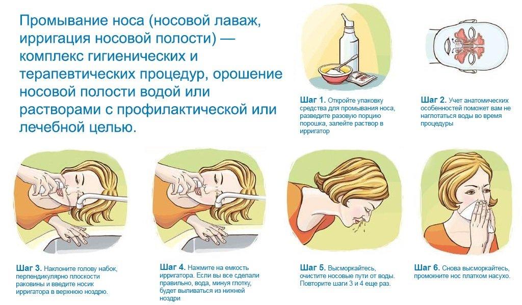 Инструкция по промыванию носа
