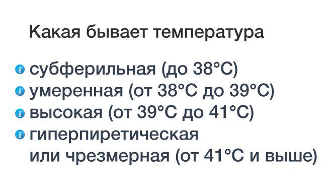 Бронхит сколько держится температура у взрослого thumbnail