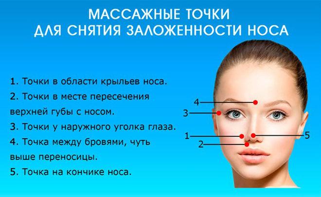 Точки для массажа
